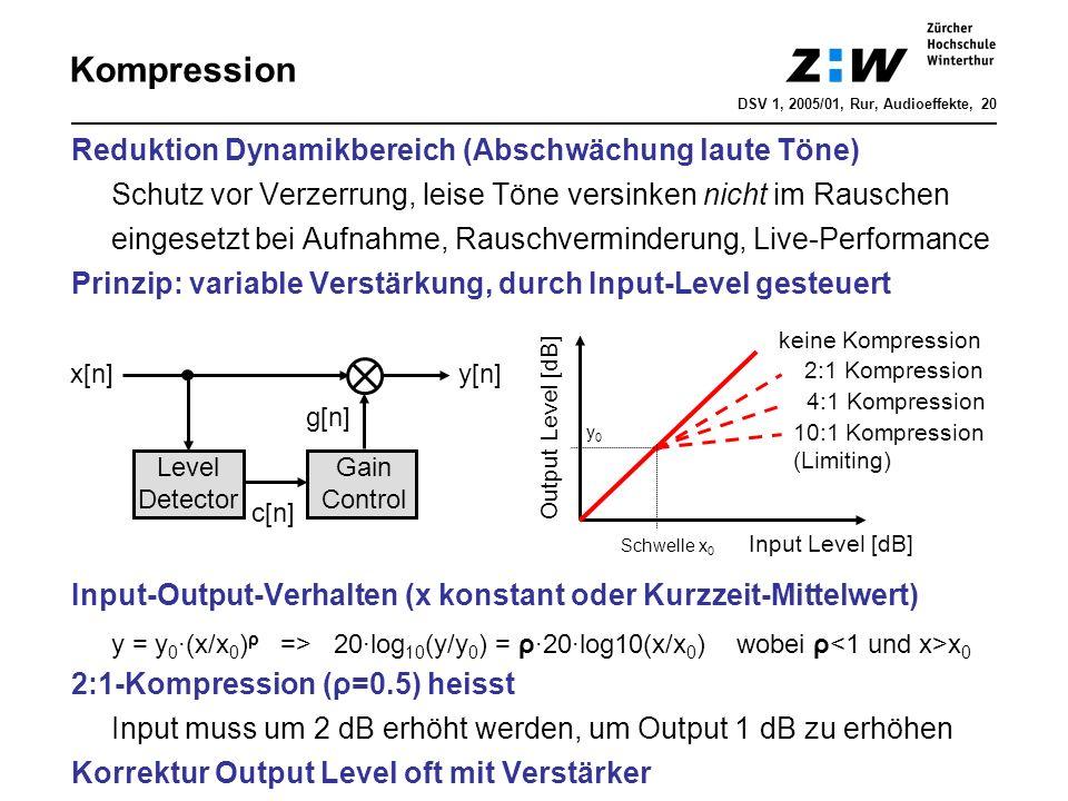 Reduktion Dynamikbereich (Abschwächung laute Töne) Schutz vor Verzerrung, leise Töne versinken nicht im Rauschen eingesetzt bei Aufnahme, Rauschvermin