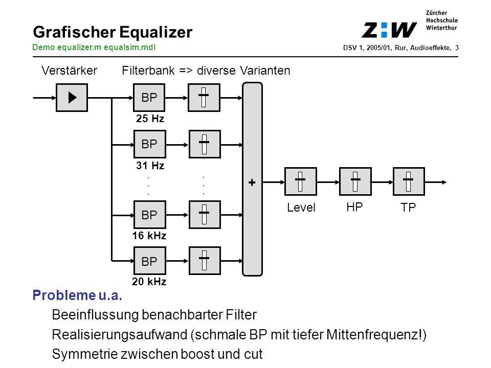 Grafischer Equalizer DSV 1, 2005/01, Rur, Audioeffekte, 3 VerstärkerFilterbank => diverse Varianten +...... Level HP TP Probleme u.a. Beeinflussung be
