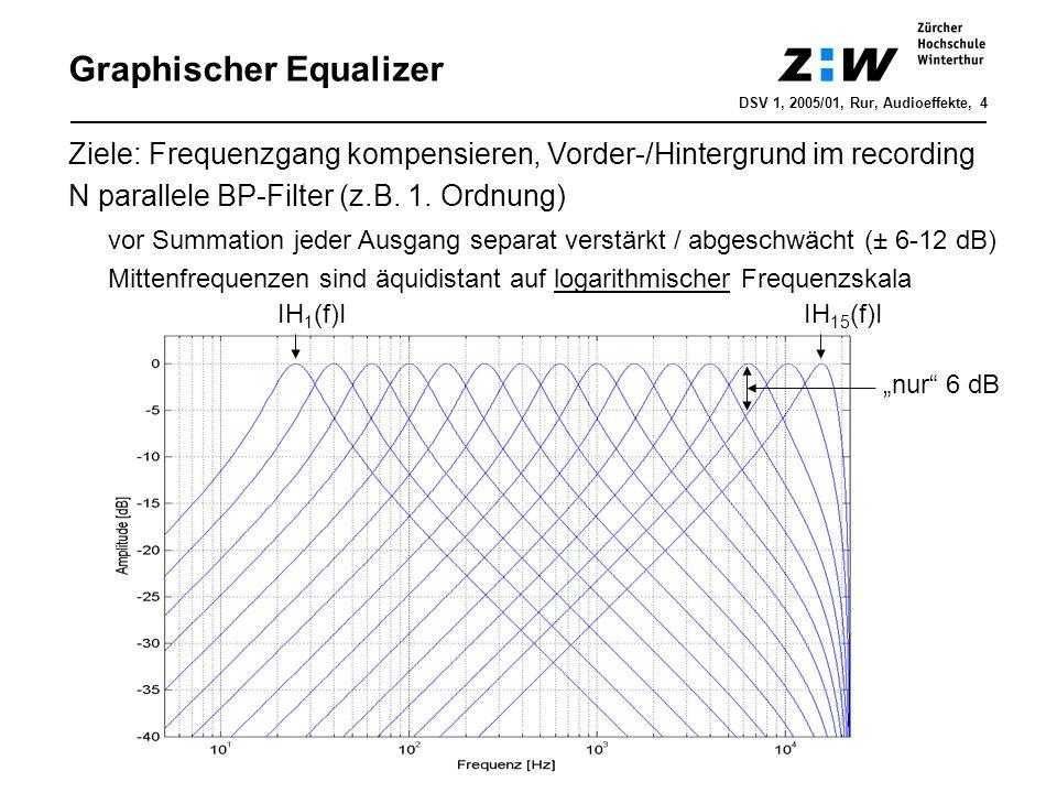 Schröders Nachhall-Prozessor (I) IIR-Kamm-Filter H 1 (z) bis H 4 (z) => Raumbegrenzung H 1 (z) H 2 (z) H 3 (z) H 4 (z) x[n] H 5 (z) H 6 (z) y[n] z -D aDaD b0b0 DSV 1, 2005/01, Rur, Audioeffekte, 15 x[n] y[n]=b 0 ·x[n]+a D ·y[n-D] h[n] / b 0 1 aDaD a2Da2D n D 2·D2·D y[n]