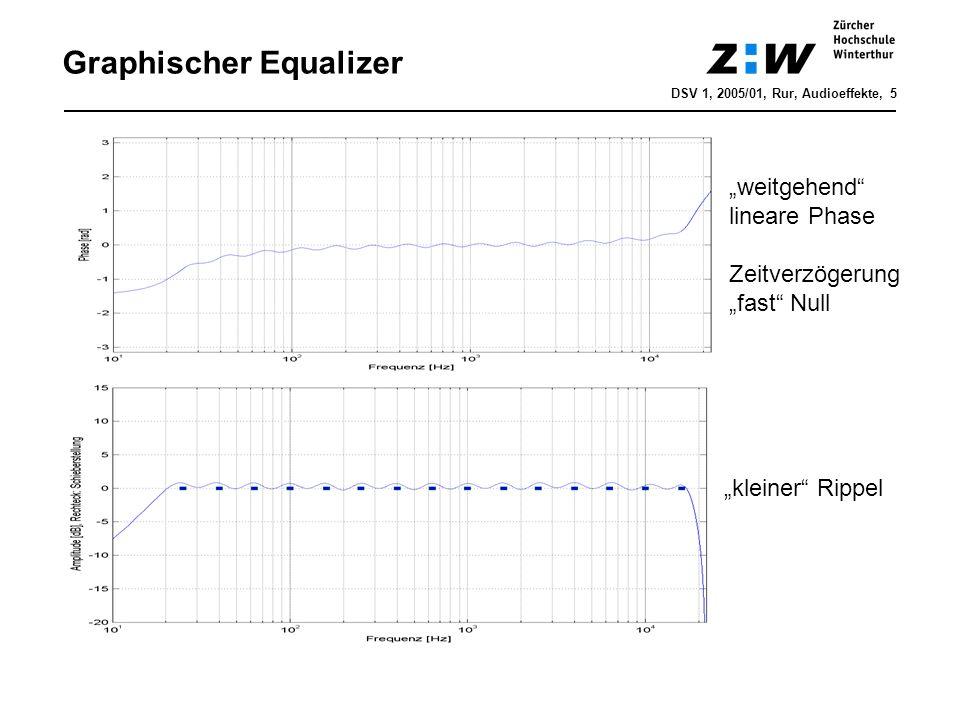Schröders Nachhall-Prozessor (II) DSV 1, 2005/01, Rur, Audioeffekte, 16 H(z) = (-a D +z -D ) / (1-a D ·z -D ) Demo hall.m Modernere Algorithmen => frühe Reflexionen (FIR-Filter) => spätere Reflexionen (IIR-Filter) => Tiefpass (Absorptionen) H(z) = b 0 / (1-a D ·z -D ) IH(f)I / b 0 1/(1+a D ) n f s /D fsfs 1/(1-a D ) Allpässe H 5 (z) und H 6 (z) => IH(f)I=1, Kaskadierung möglich => für diffusen Nachhall verantwortlich z -D aDaD -a D x[n] y[n] = -a D ·x[n]+x[n-D]+a D ·y[n-D]) y[n]