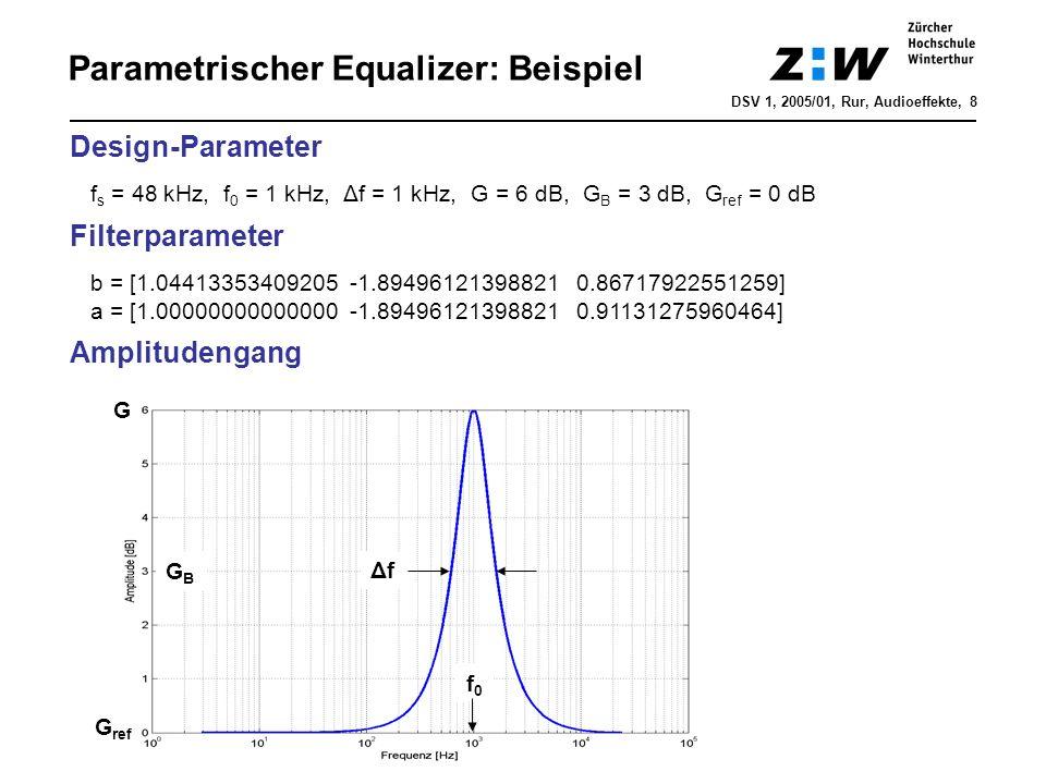 Parametrischer Equalizer: Beispiel Design-Parameter f s = 48 kHz, f 0 = 1 kHz, Δf = 1 kHz, G = 6 dB, G B = 3 dB, G ref = 0 dB Filterparameter b = [1.0