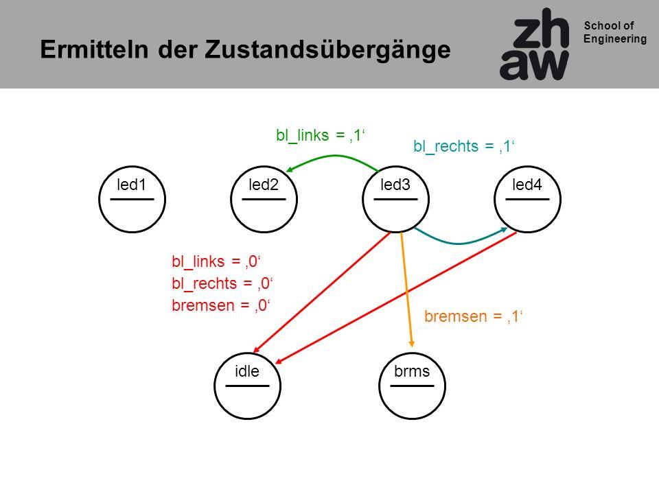 School of Engineering led2led3brmsled4idleled1 bl_rechts = 1 bl_links = 1 bremsen = 1 bl_rechts = 0 bl_links = 0 bremsen = 0 Ermitteln der Zustandsübe