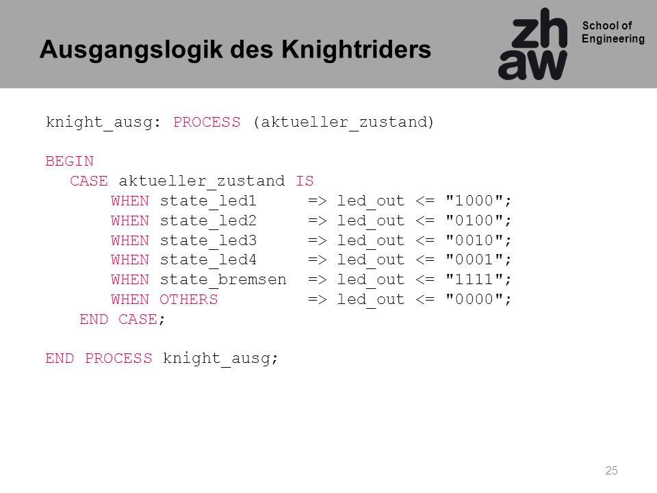 School of Engineering 25 knight_ausg: PROCESS (aktueller_zustand) BEGIN CASE aktueller_zustand IS WHEN state_led1=> led_out <= 1000 ; WHEN state_led2=> led_out <= 0100 ; WHEN state_led3=> led_out <= 0010 ; WHEN state_led4=> led_out <= 0001 ; WHEN state_bremsen=> led_out <= 1111 ; WHEN OTHERS=> led_out <= 0000 ; END CASE; END PROCESS knight_ausg; Ausgangslogik des Knightriders