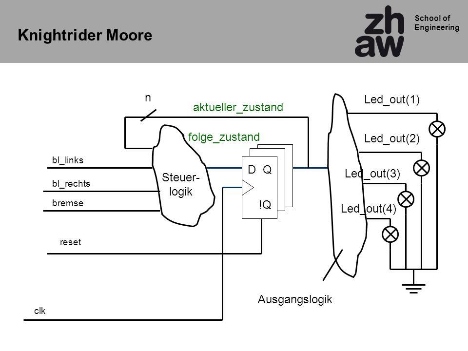 School of Engineering Knightrider Moore aktueller_zustand clk bl_links bl_rechts bremse Steuer- logik Ausgangslogik QD !Q n folge_zustand Led_out(1) L