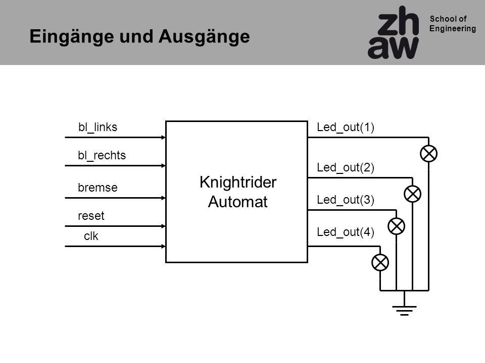 School of Engineering Eingänge und Ausgänge bl_links bl_rechts bremse reset Knightrider Automat clk Led_out(1) Led_out(2) Led_out(3) Led_out(4)