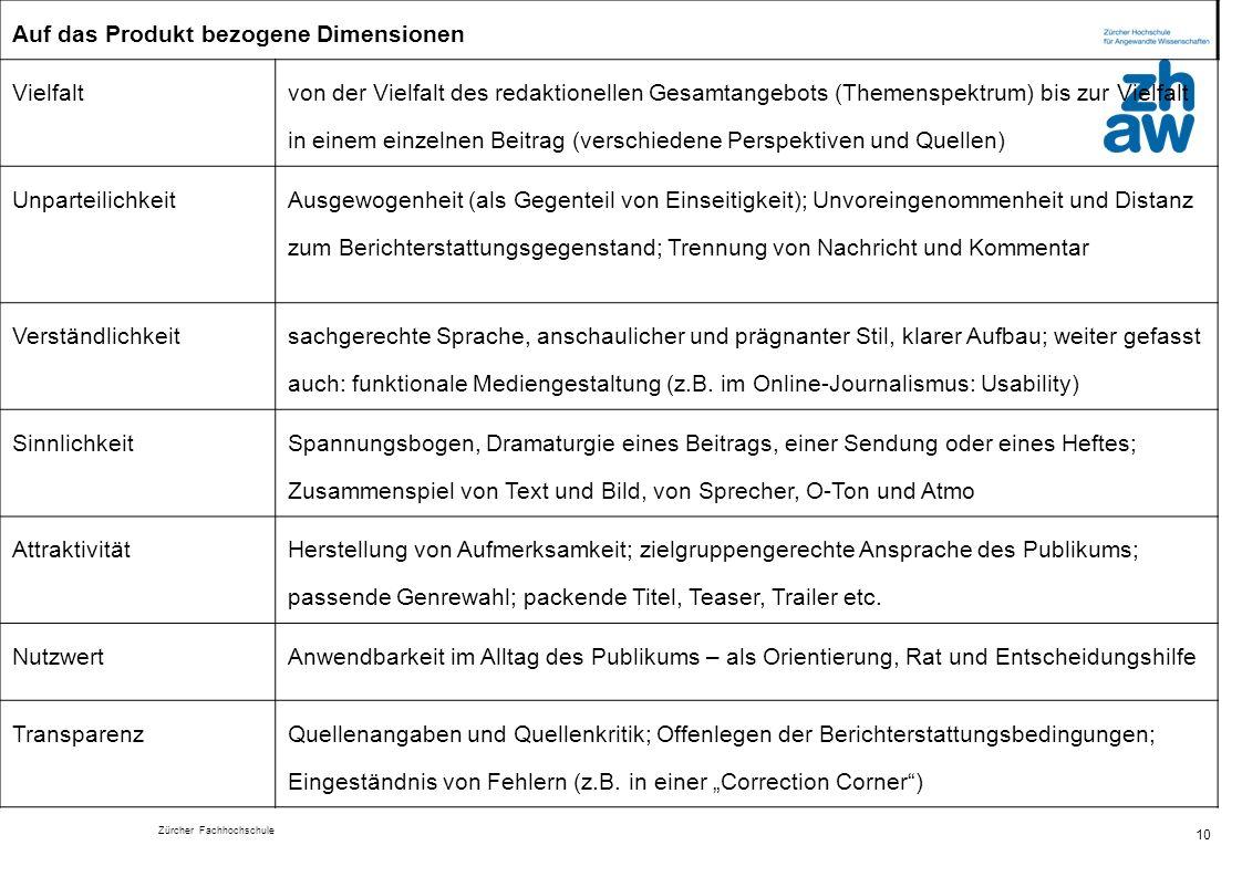 Zürcher Fachhochschule 10 Auf das Produkt bezogene Dimensionen Vielfalt von der Vielfalt des redaktionellen Gesamtangebots (Themenspektrum) bis zur Vi