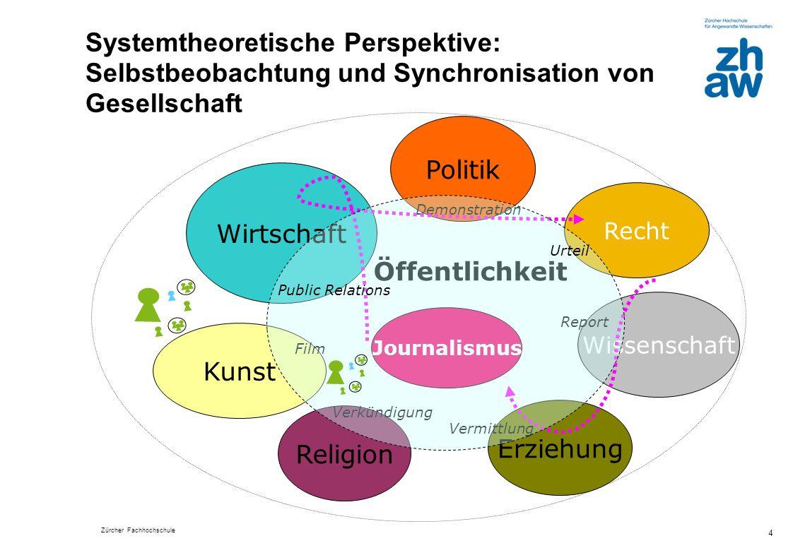 Zürcher Fachhochschule 4 Systemtheoretische Perspektive: Selbstbeobachtung und Synchronisation von Gesellschaft Religion Politik Wissenschaft Erziehun