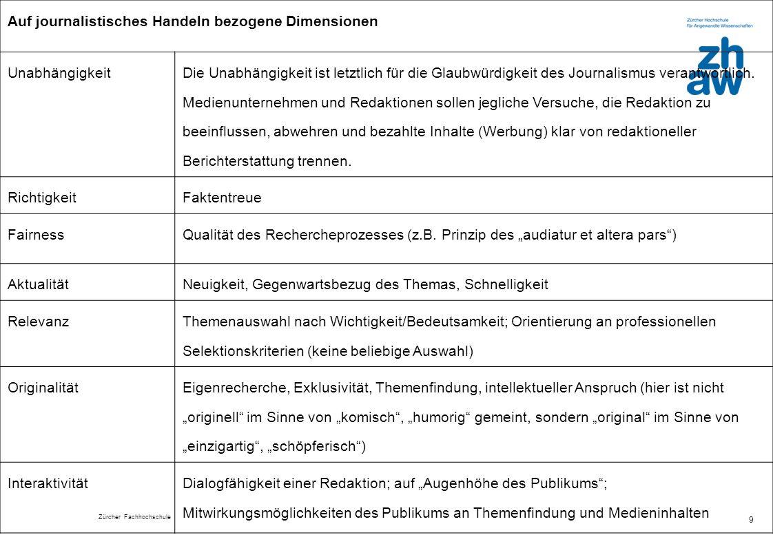 Zürcher Fachhochschule 10 Auf das Produkt bezogene Dimensionen Vielfalt von der Vielfalt des redaktionellen Gesamtangebots (Themenspektrum) bis zur Vielfalt in einem einzelnen Beitrag (verschiedene Perspektiven und Quellen) Unparteilichkeit Ausgewogenheit (als Gegenteil von Einseitigkeit); Unvoreingenommenheit und Distanz zum Berichterstattungsgegenstand; Trennung von Nachricht und Kommentar Verständlichkeit sachgerechte Sprache, anschaulicher und prägnanter Stil, klarer Aufbau; weiter gefasst auch: funktionale Mediengestaltung (z.B.