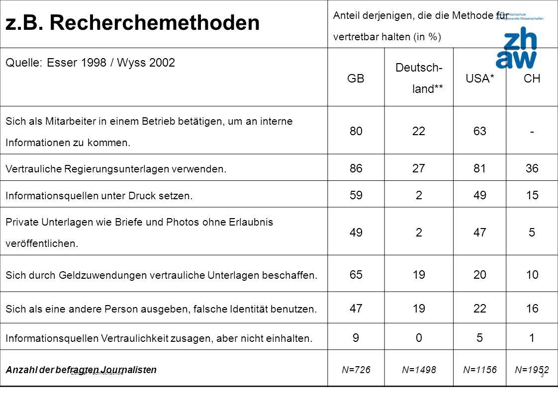 Zürcher Fachhochschule 3 z.B. Recherchemethoden Anteil derjenigen, die die Methode für vertretbar halten (in %) Quelle: Esser 1998 / Wyss 2002 GB Deut