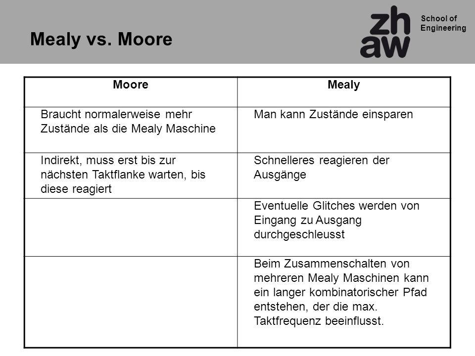School of Engineering Mealy vs. Moore MooreMealy Braucht normalerweise mehr Zustände als die Mealy Maschine Man kann Zustände einsparen Indirekt, muss