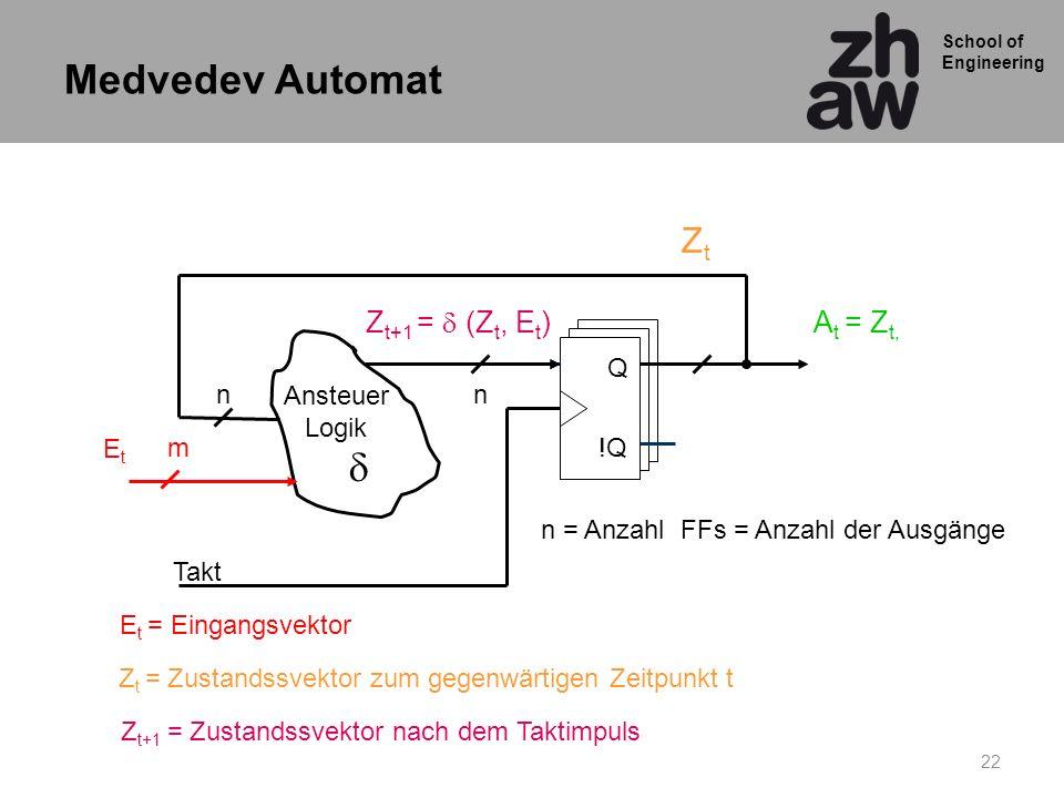 School of Engineering 22 Q !Q Ansteuer Logik n = Anzahl FFs = Anzahl der Ausgänge n Takt n EtEt E t = Eingangsvektor Z t = Zustandssvektor zum gegenwä