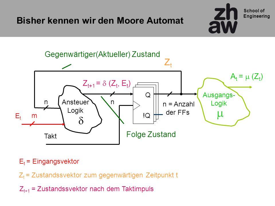 School of Engineering Q !Q Ansteuer Logik n = Anzahl der FFs n Takt n Ausgangs- Logik EtEt E t = Eingangsvektor Z t = Zustandssvektor zum gegenwärtige