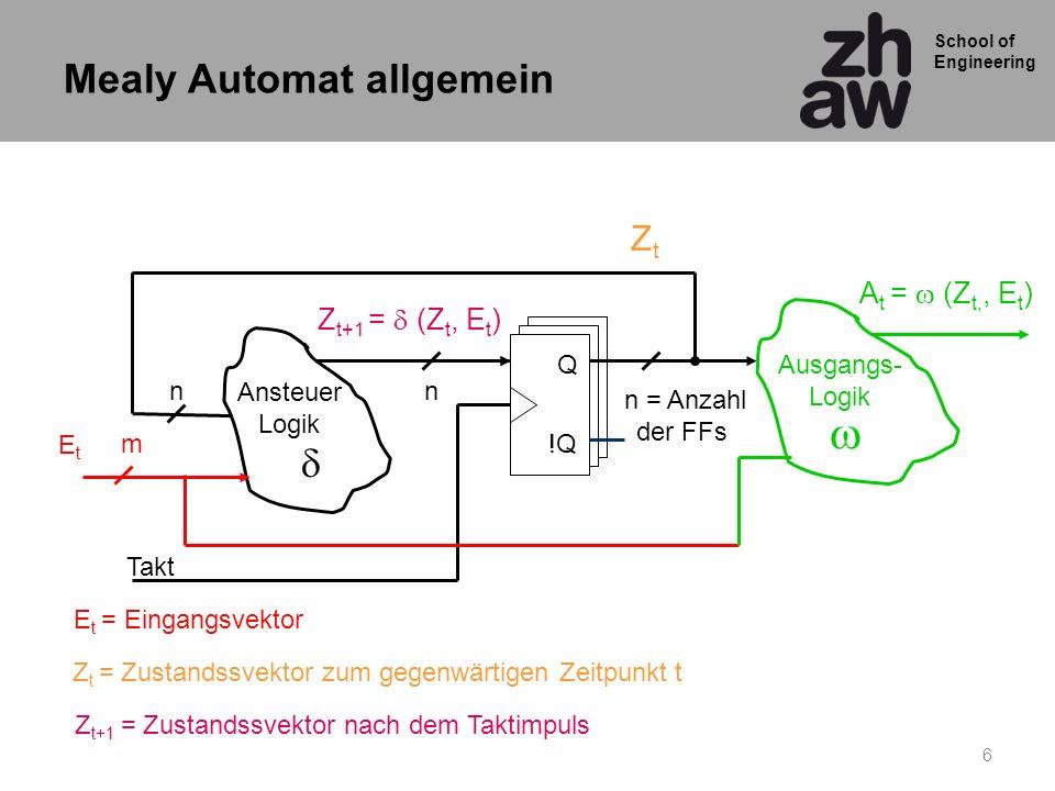 School of Engineering 6 Q !Q Ansteuer Logik n = Anzahl der FFs n Takt n Ausgangs- Logik EtEt E t = Eingangsvektor Z t = Zustandssvektor zum gegenwärti