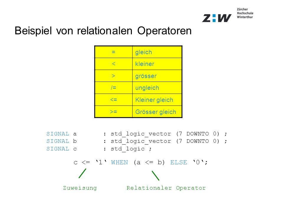 SIGNAL a: std_logic_vector (7 DOWNTO 0) ; SIGNAL b: std_logic_vector (7 DOWNTO 0) ; SIGNAL c: std_logic ; =gleich <kleiner >grösser /=ungleich <=Kleiner gleich >=Grösser gleich Relationaler OperatorZuweisung c <= 1 WHEN (a <= b) ELSE 0; Beispiel von relationalen Operatoren