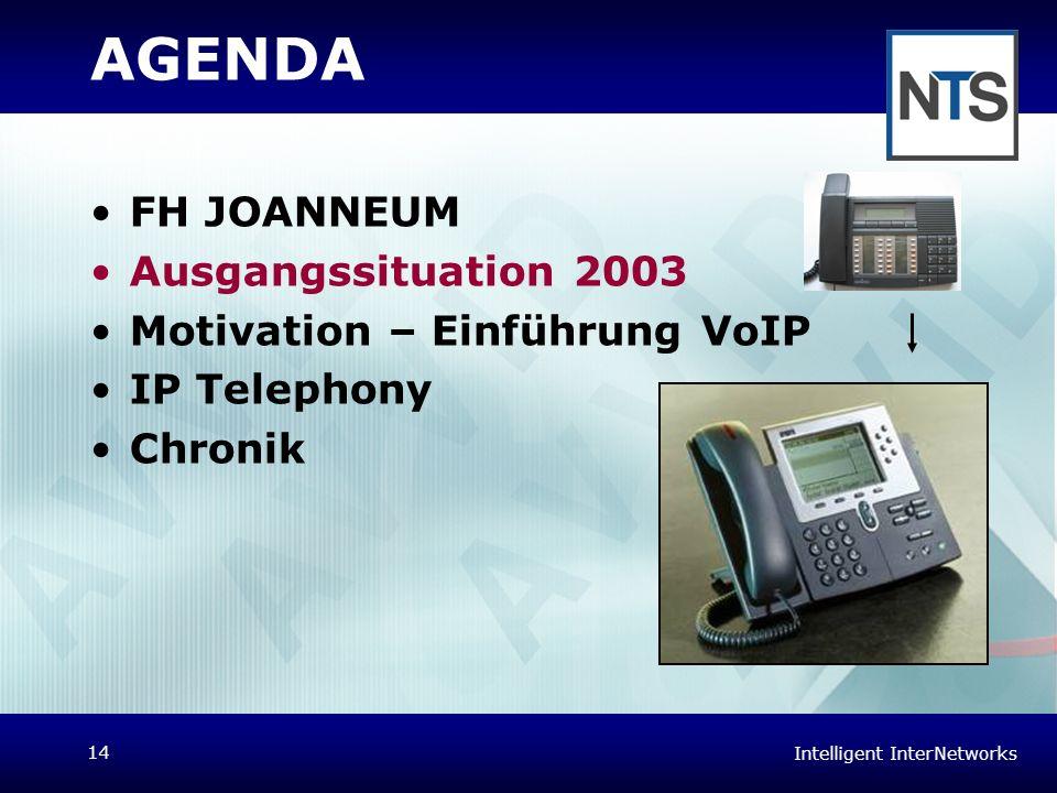 Intelligent InterNetworks 14 AGENDA FH JOANNEUM Ausgangssituation 2003 Motivation – Einführung VoIP IP Telephony Chronik