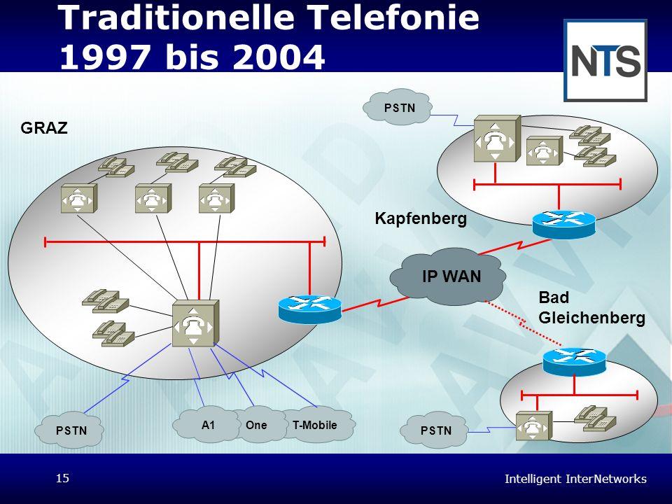 Intelligent InterNetworks 15 T-Mobile Traditionelle Telefonie 1997 bis 2004 PSTN GRAZ Kapfenberg Bad Gleichenberg One IP WAN A1