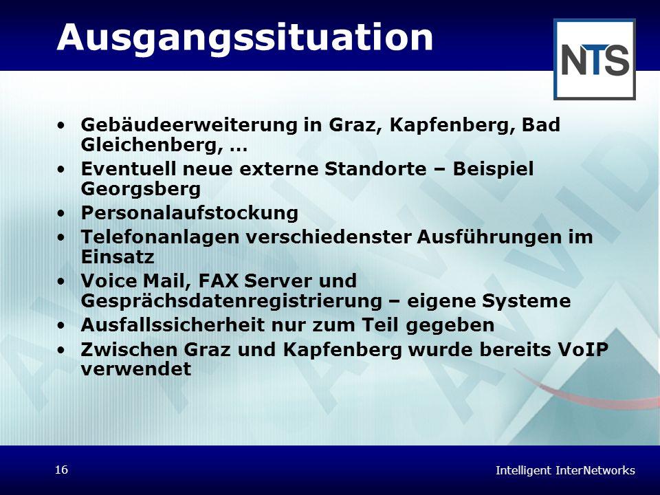 Intelligent InterNetworks 16 Ausgangssituation Gebäudeerweiterung in Graz, Kapfenberg, Bad Gleichenberg, … Eventuell neue externe Standorte – Beispiel