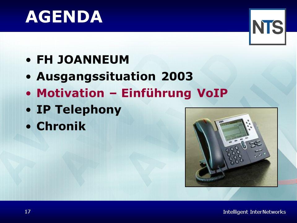 Intelligent InterNetworks 17 AGENDA FH JOANNEUM Ausgangssituation 2003 Motivation – Einführung VoIP IP Telephony Chronik