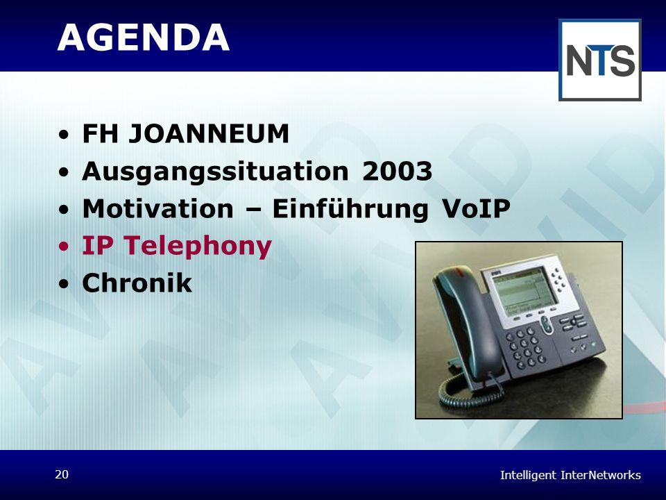 Intelligent InterNetworks 20 AGENDA FH JOANNEUM Ausgangssituation 2003 Motivation – Einführung VoIP IP Telephony Chronik