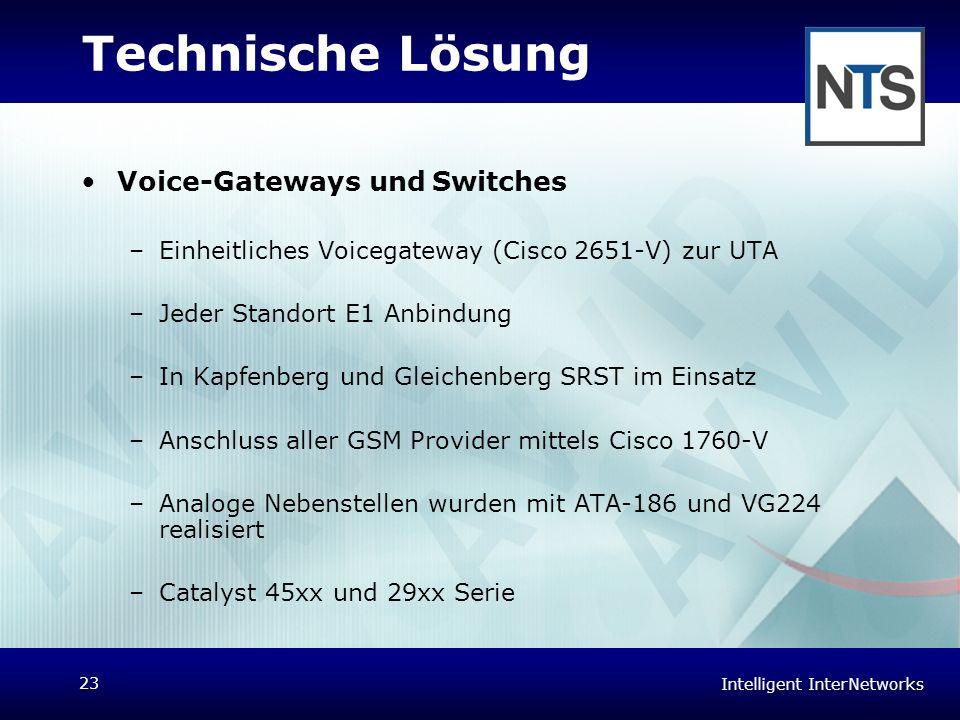 Intelligent InterNetworks 23 Technische Lösung Voice-Gateways und Switches –Einheitliches Voicegateway (Cisco 2651-V) zur UTA –Jeder Standort E1 Anbin