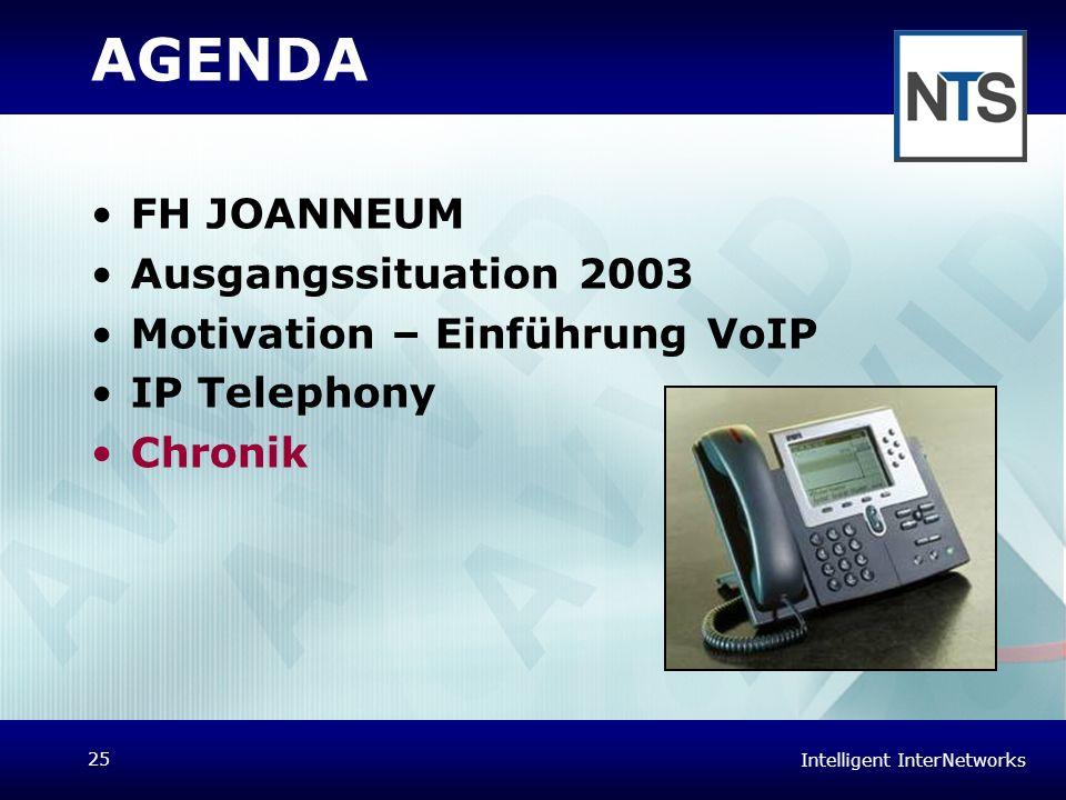 Intelligent InterNetworks 25 AGENDA FH JOANNEUM Ausgangssituation 2003 Motivation – Einführung VoIP IP Telephony Chronik