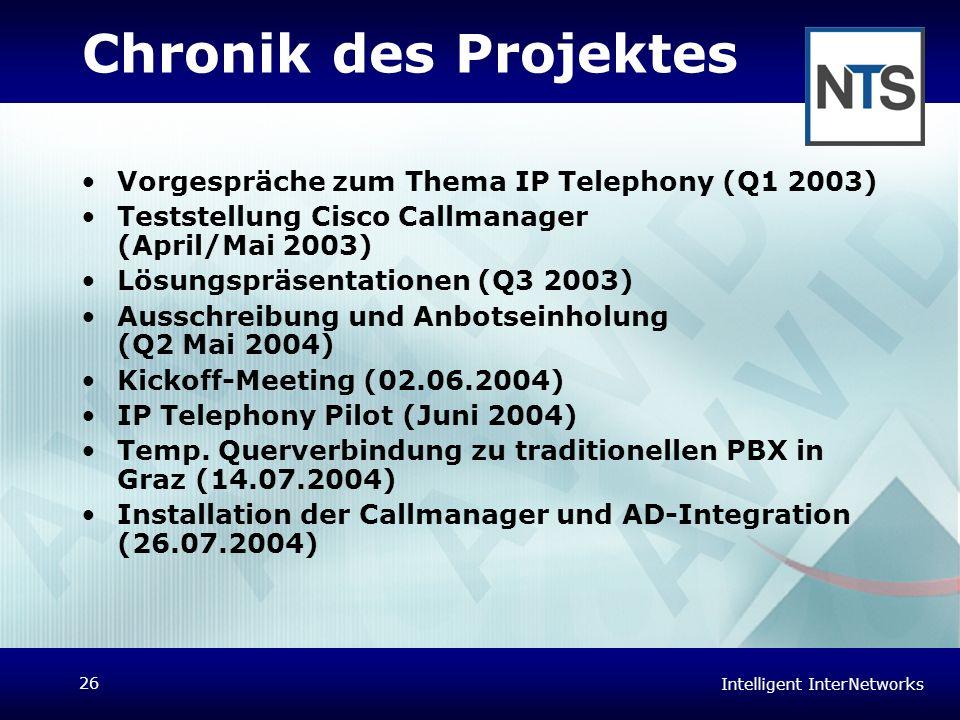 Intelligent InterNetworks 26 Chronik des Projektes Vorgespräche zum Thema IP Telephony (Q1 2003) Teststellung Cisco Callmanager (April/Mai 2003) Lösun