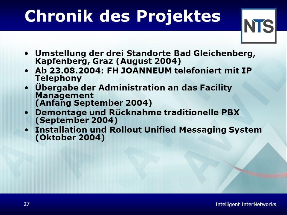 Intelligent InterNetworks 27 Chronik des Projektes Umstellung der drei Standorte Bad Gleichenberg, Kapfenberg, Graz (August 2004) Ab 23.08.2004: FH JO