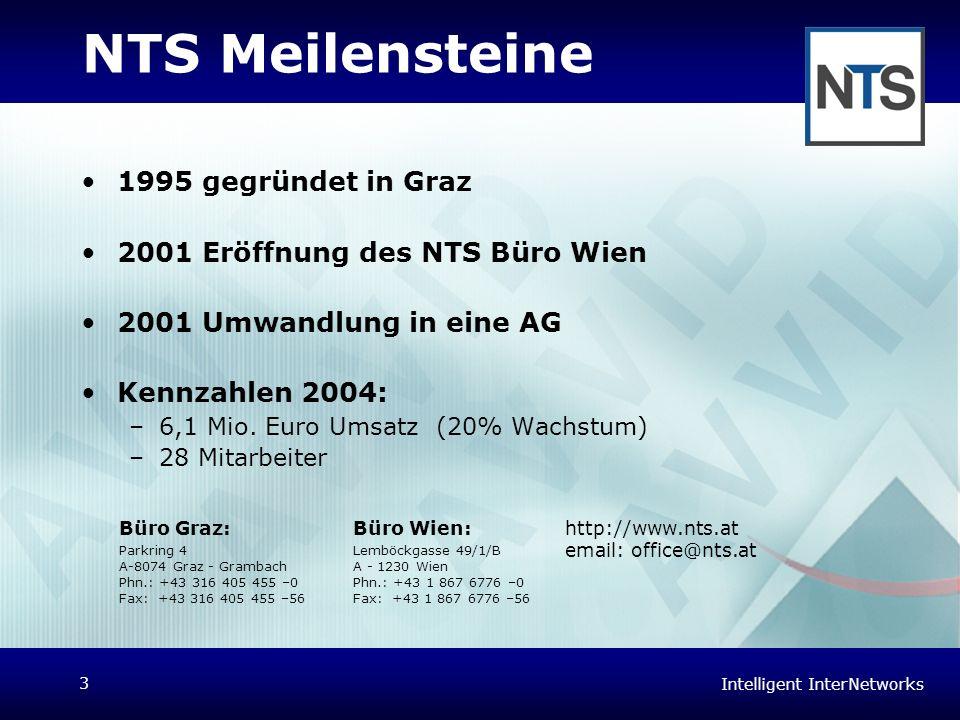 Intelligent InterNetworks 3 NTS Meilensteine 1995 gegründet in Graz 2001 Eröffnung des NTS Büro Wien 2001 Umwandlung in eine AG Kennzahlen 2004: –6,1