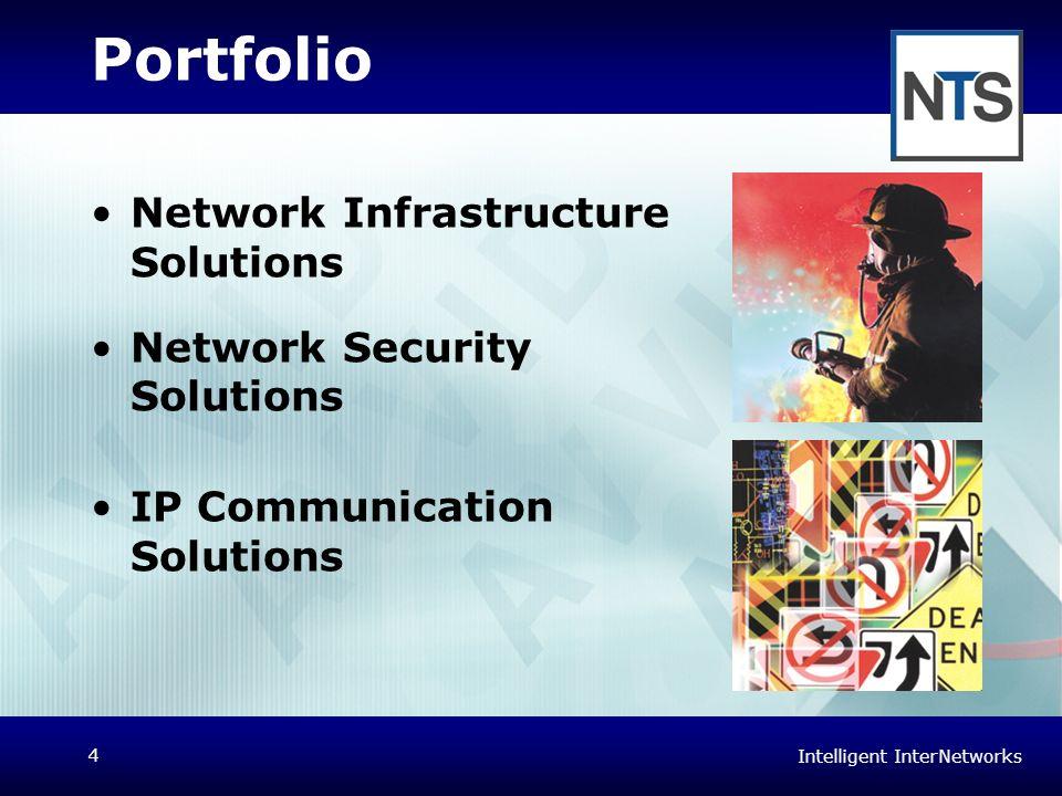 Intelligent InterNetworks 5 Portfolio Support Center –24 x 7 Support –Network Outsourcing –Managed Services Training Center –laufendes Kursprogramm –Individuelle Trainings