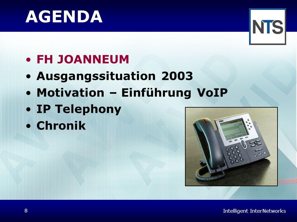 Intelligent InterNetworks 8 AGENDA FH JOANNEUM Ausgangssituation 2003 Motivation – Einführung VoIP IP Telephony Chronik