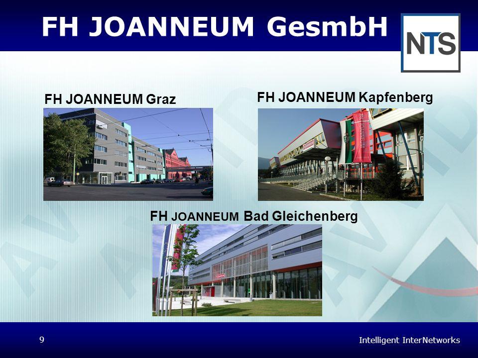 Intelligent InterNetworks 9 FH JOANNEUM GesmbH FH JOANNEUM Graz FH JOANNEUM Kapfenberg FH JOANNEUM Bad Gleichenberg