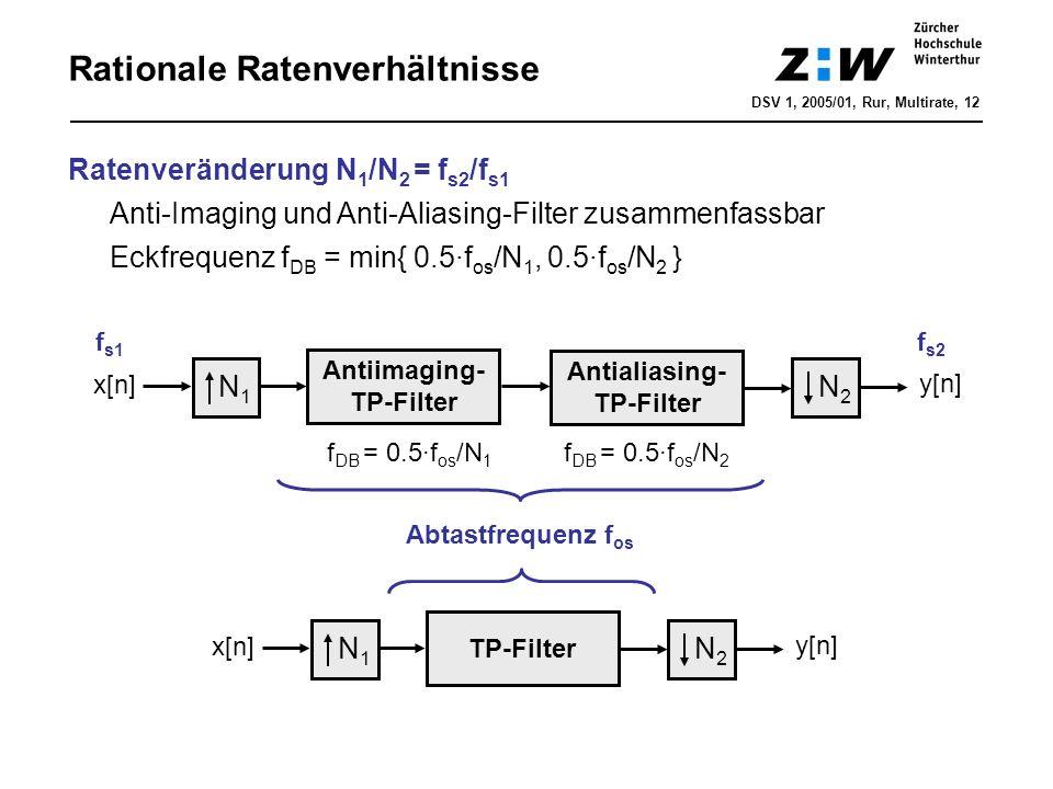 Rationale Ratenverhältnisse DSV 1, 2005/01, Rur, Multirate, 12 N1N1 Antiimaging- TP-Filter N2N2 Antialiasing- TP-Filter Ratenveränderung N 1 /N 2 = f