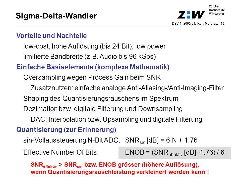 Sigma-Delta-Wandler DSV 1, 2005/01, Rur, Multirate, 13 Vorteile und Nachteile low-cost, hohe Auflösung (bis 24 Bit), low power limitierte Bandbreite (