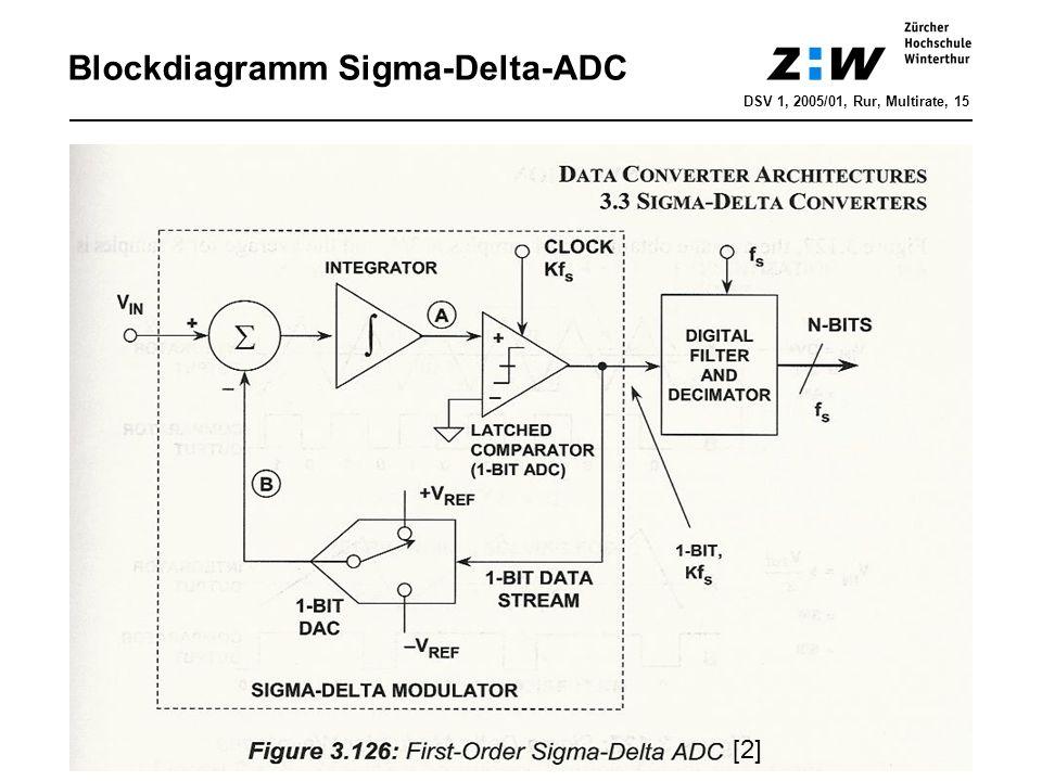 Blockdiagramm Sigma-Delta-ADC DSV 1, 2005/01, Rur, Multirate, 15 [2]