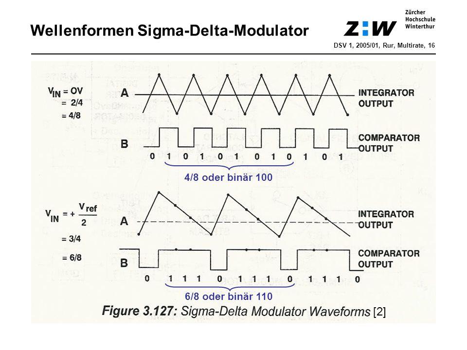 Wellenformen Sigma-Delta-Modulator DSV 1, 2005/01, Rur, Multirate, 16 [2] 4/8 oder binär 100 6/8 oder binär 110