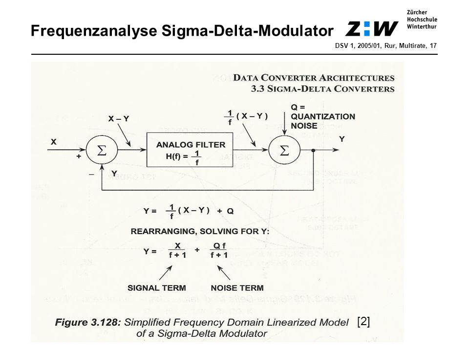 Frequenzanalyse Sigma-Delta-Modulator DSV 1, 2005/01, Rur, Multirate, 17 [2]