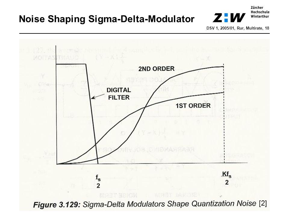 Noise Shaping Sigma-Delta-Modulator DSV 1, 2005/01, Rur, Multirate, 18 [2]