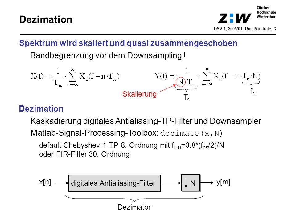 Dezimation DSV 1, 2005/01, Rur, Multirate, 3 Spektrum wird skaliert und quasi zusammengeschoben Bandbegrenzung vor dem Downsampling ! Dezimation Kaska