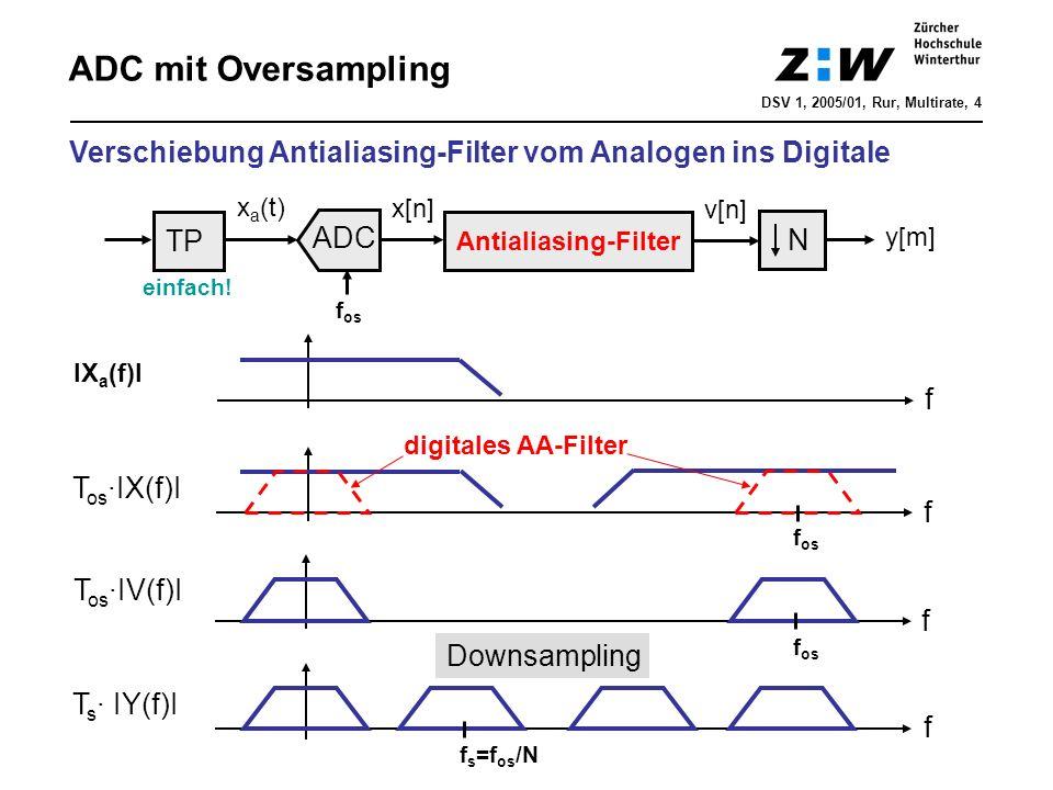 ADC mit Oversampling f f T os ·IV(f)I T s · IY(f)I f os f s =f os /N f T os ·IX(f)I f os digitales AA-Filter DSV 1, 2005/01, Rur, Multirate, 4 Verschi