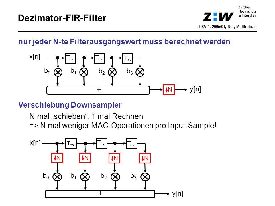 Dezimator-FIR-Filter nur jeder N-te Filterausgangswert muss berechnet werden Verschiebung Downsampler N mal schieben, 1 mal Rechnen => N mal weniger M