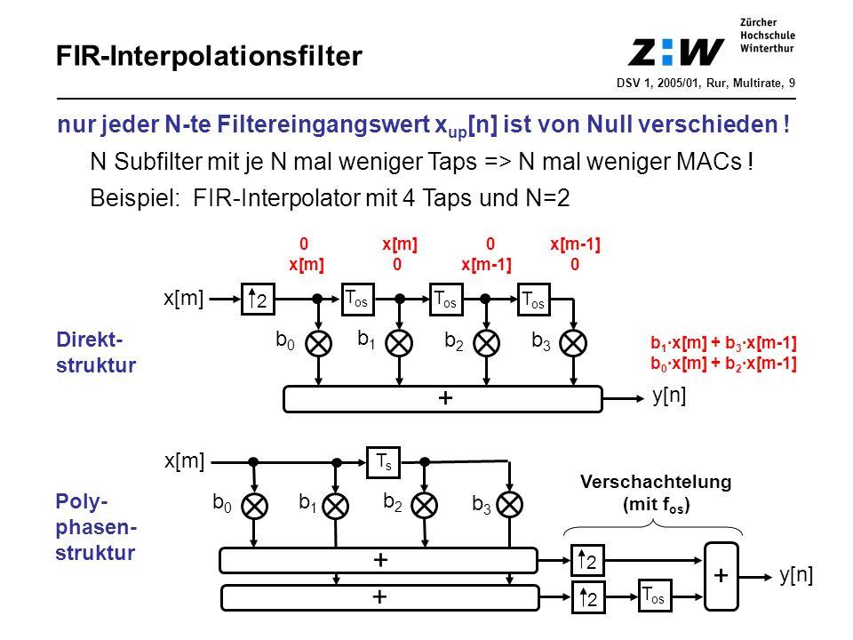 FIR-Interpolationsfilter nur jeder N-te Filtereingangswert x up [n] ist von Null verschieden ! N Subfilter mit je N mal weniger Taps => N mal weniger