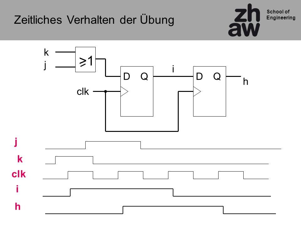 School of Engineering Zeitliches Verhalten der Übung clk k i h QDQD h i j >1 k j