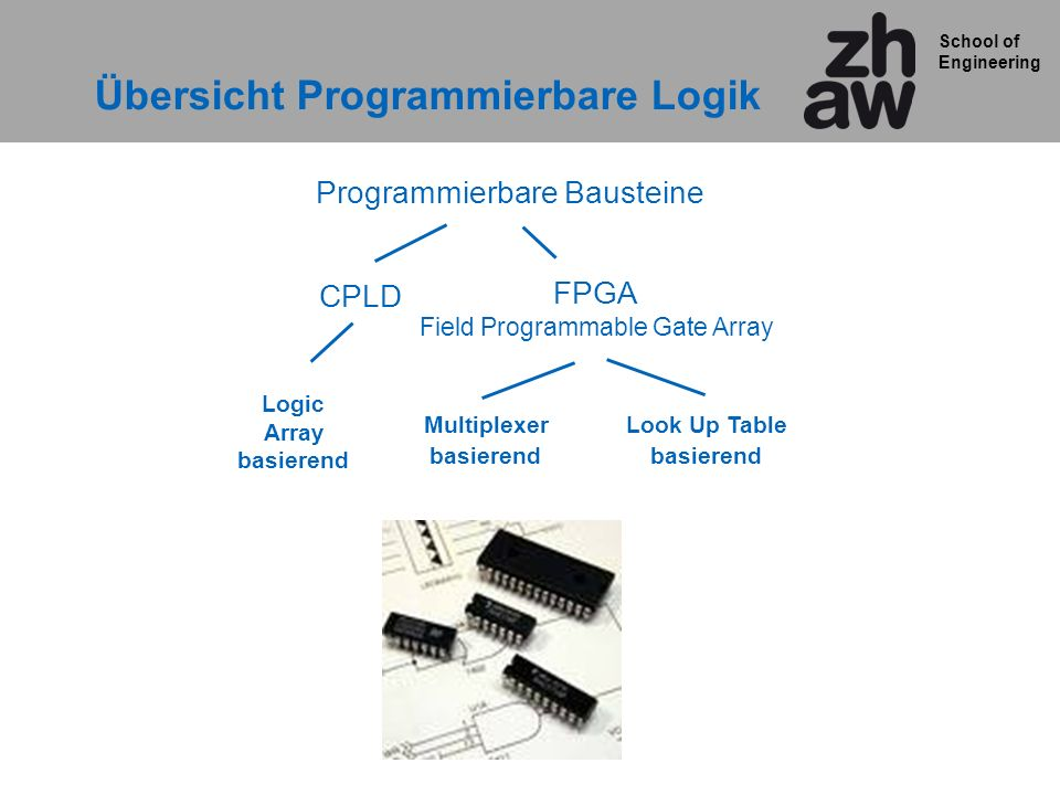 School of Engineering Übersicht Programmierbare Logik Programmierbare Bausteine FPGA Field Programmable Gate Array CPLD Look Up Table basierend Multiplexer basierend Logic Array basierend
