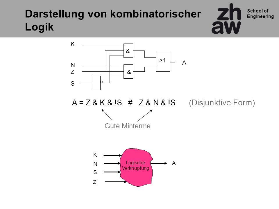 School of Engineering Darstellung von kombinatorischer Logik N A Logische Verknüpfung (Disjunktive Form) A = Z & K & !S # Z & N & !S & & >1 S Z K N A Gute Minterme K S Z