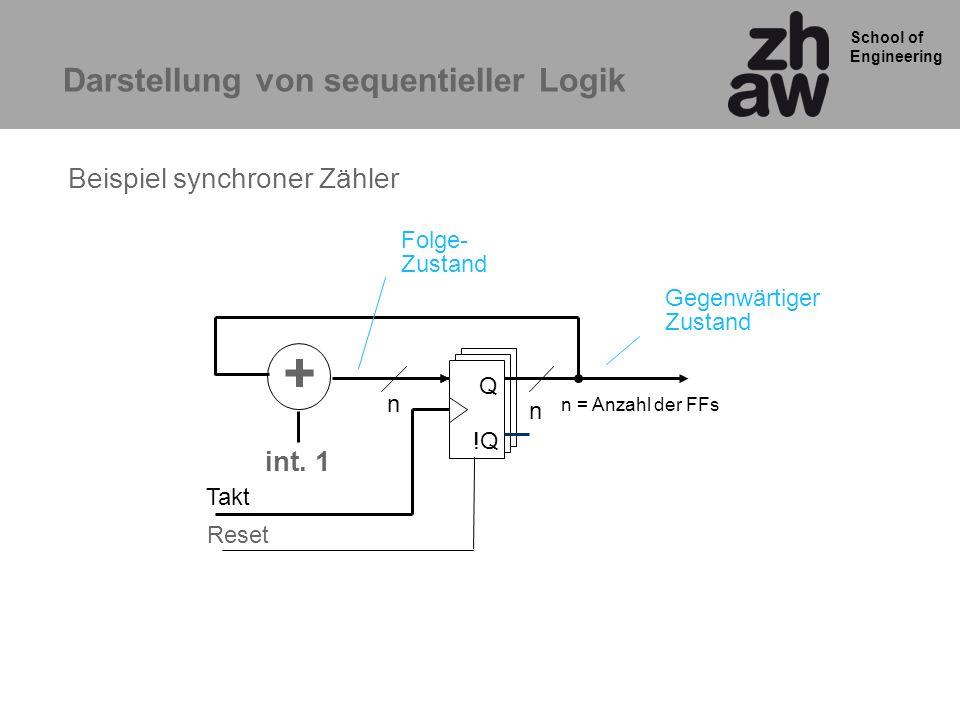 School of Engineering Darstellung von sequentieller Logik Gegenwärtiger Zustand n = Anzahl der FFs Q !Q Takt n n + int. 1 Reset Folge- Zustand Beispie