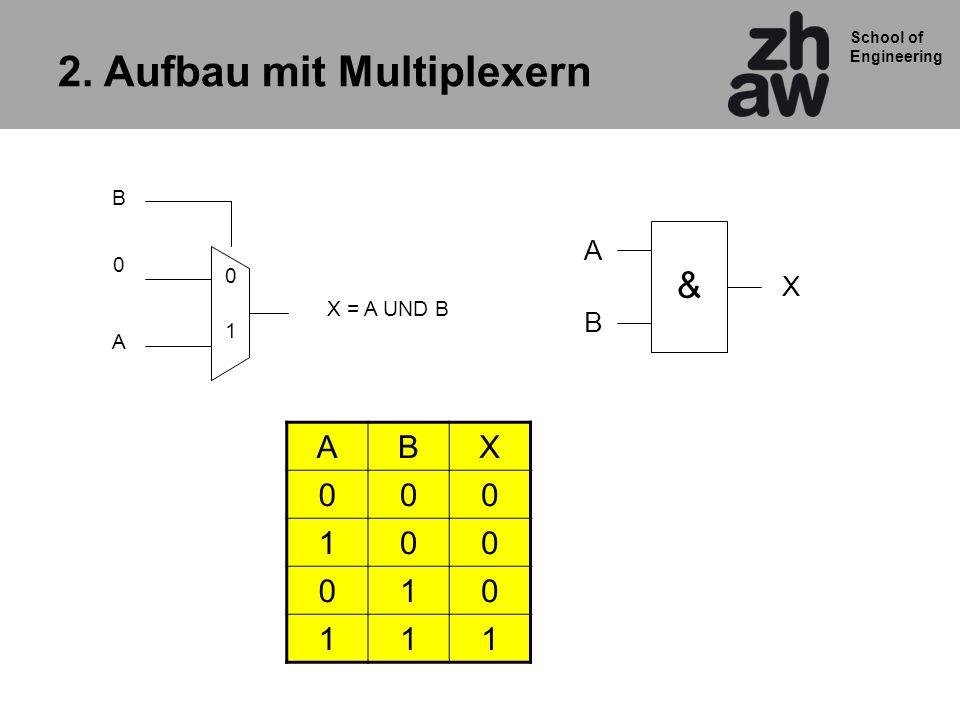 School of Engineering 2. Aufbau mit Multiplexern B 0 A X = A UND B 1 0 & B A X ABX 000 100 010 111