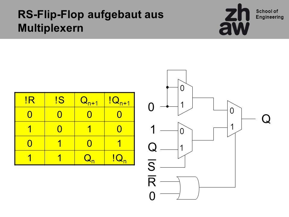 School of Engineering RS-Flip-Flop aufgebaut aus Multiplexern Q 0 1 Q S R 0 1 0 0 1 1 0 !R!SQ n+1 !Q n+1 0000 1010 0101 11QnQn !Q n