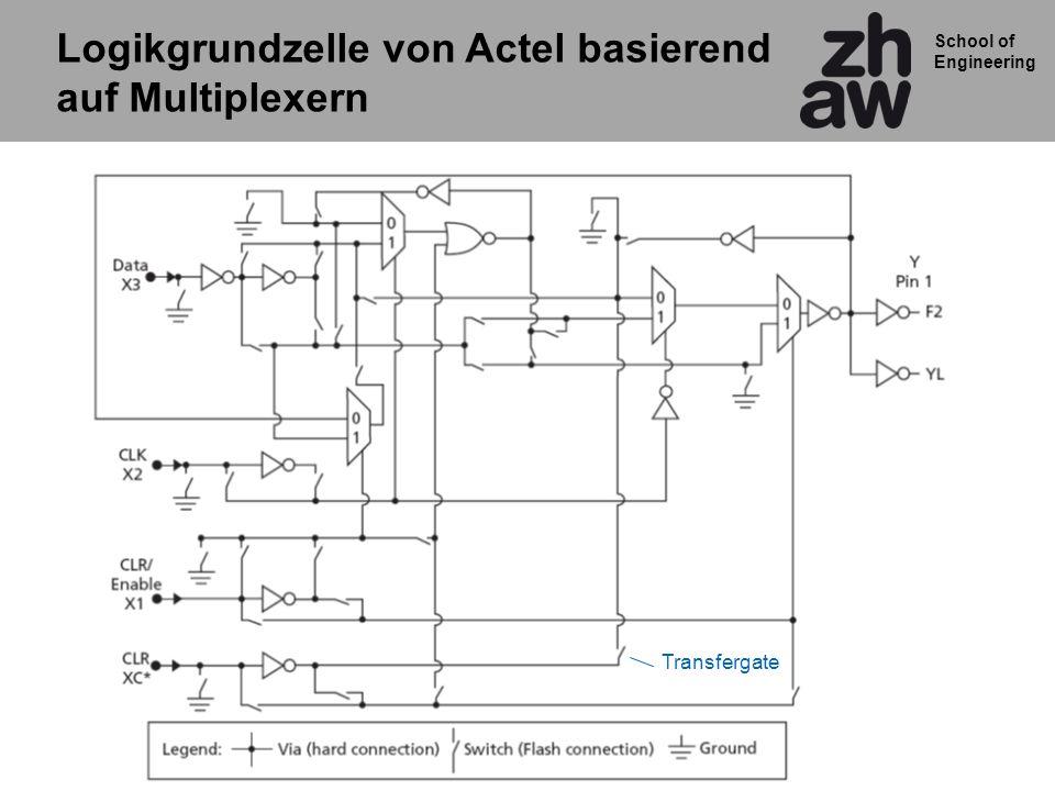 School of Engineering Logikgrundzelle von Actel basierend auf Multiplexern Transfergate