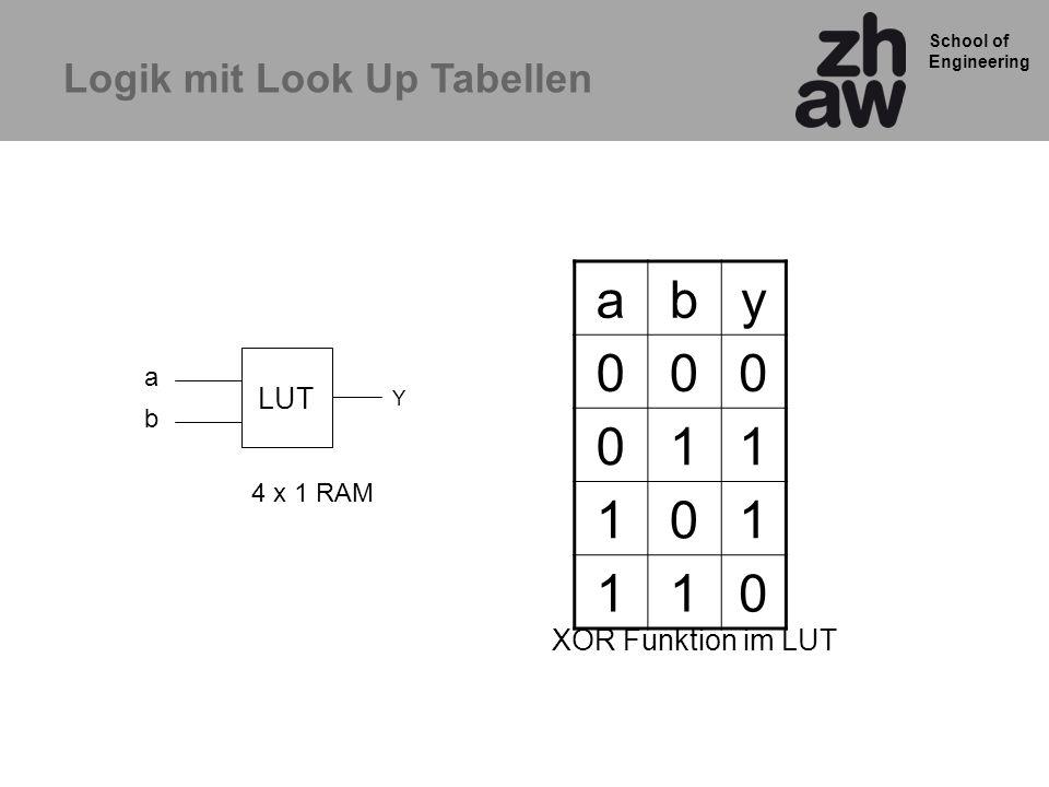 School of Engineering a b aby 000 011 101 110 XOR Funktion im LUT Y 4 x 1 RAM LUT Logik mit Look Up Tabellen
