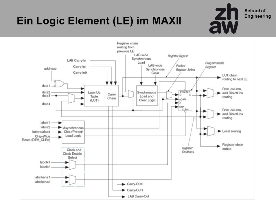 School of Engineering Ein Logic Element (LE) im MAXII
